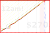 mihai1995/no_fap's progress graph