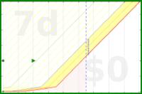jladdjr/scripture's progress graph