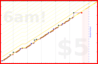 byorgey/aec's progress graph