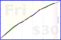 shanaqui/hidrate's progress graph
