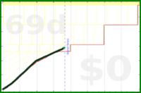 grayson/qs-steps-garmin's progress graph