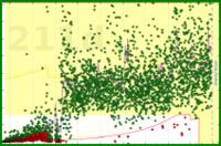 meta/dpledge's progress graph