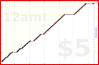 youkad/reward_positive_balance's progress graph