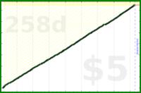 byorgey/heb's progress graph