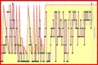 nepomuk/reply's progress graph