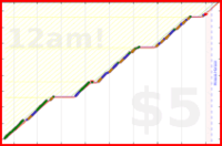 youkad/reward_positive_balance's progress graph