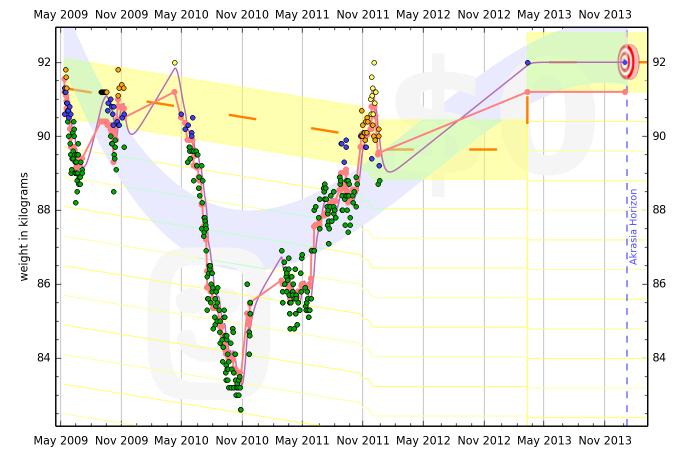 4ea6c9eb86f224243d00000a graph