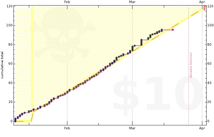 4ea903b786f2242a6d000002 graph