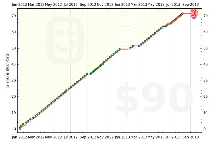 4f0e452d86f22453ff000004 graph