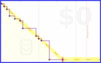 viliam1234/2012textbook's progress graph