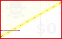 pie21/gym's progress graph