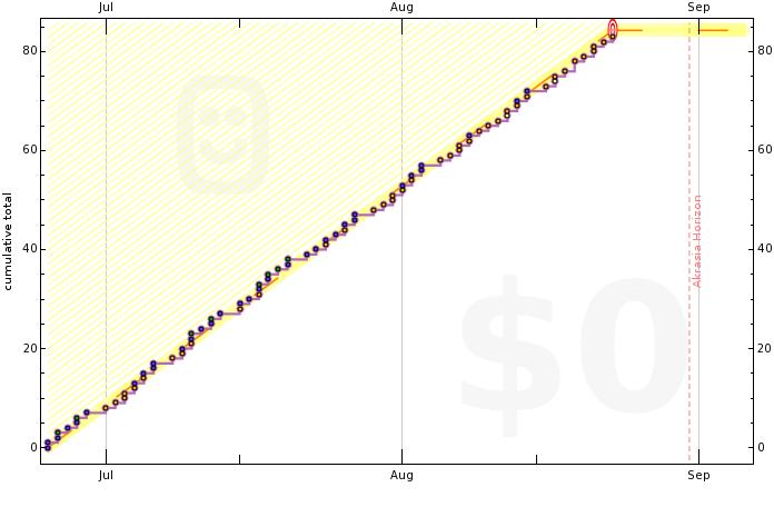 4fe88cdf86f2242e5000061f graph