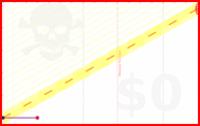 zacharyvance/journal's progress graph