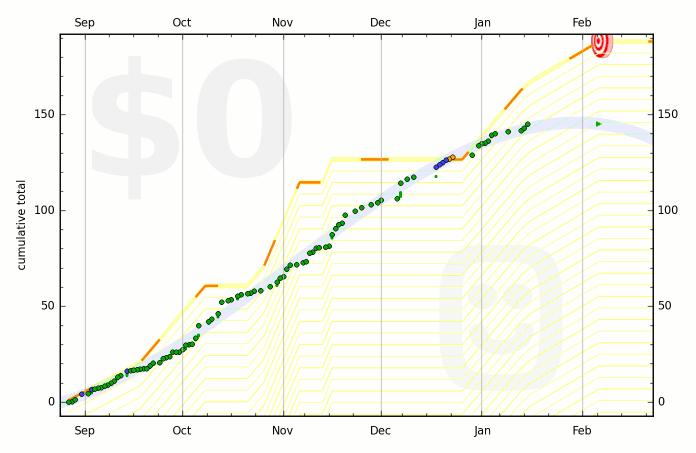 503c31c586f2242f7000001b graph