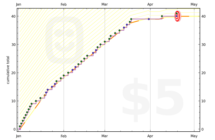 50e52864cc193116cf0000fb graph