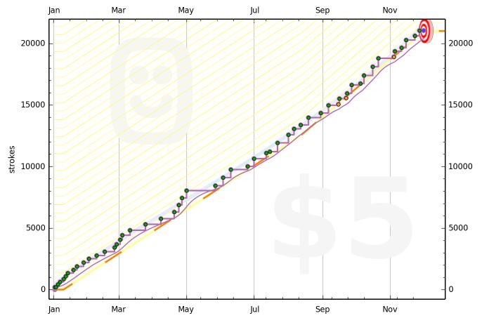 50e5b6d2cc19311ff50000f2 graph
