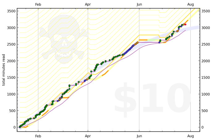50ef6080cc19316f5200000f graph