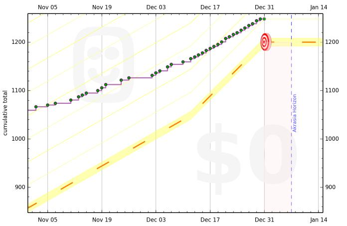 5112cff1cc19311cad00001e graph