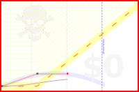 viliam1234/viliams's progress graph