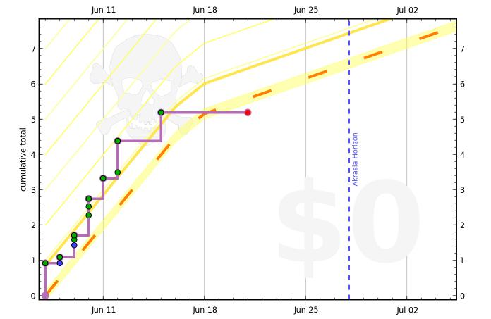 51b32a64cc193138a0000075 graph