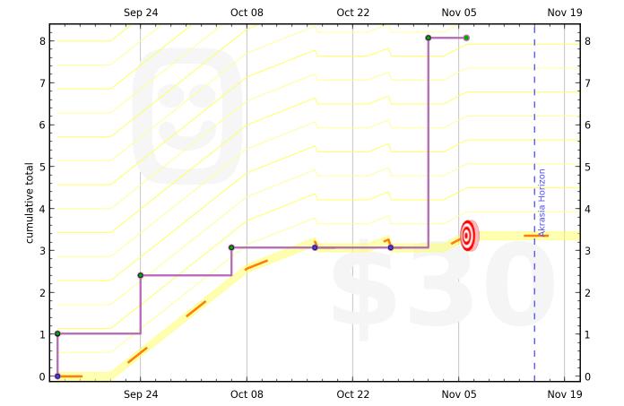523345fccc1931158e0000e3 graph