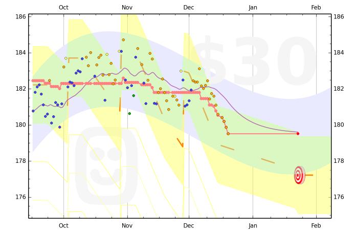 5236af2ccc1931555e00005f graph