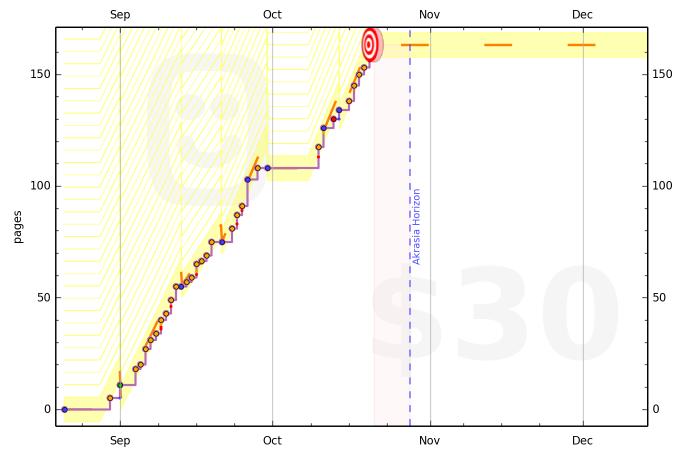 53f6e8eaf508547fa7000002 graph
