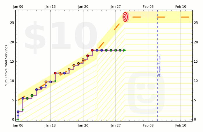 54abfad4f50854051800003d graph