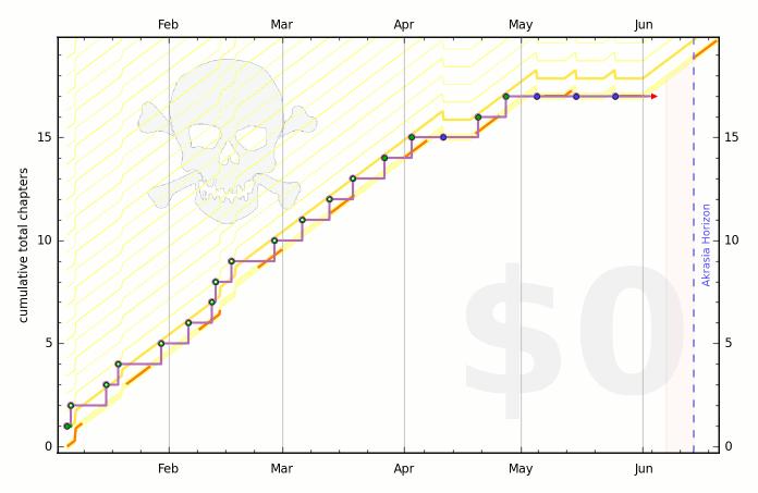 568e755e32dcfc17ff00088e graph