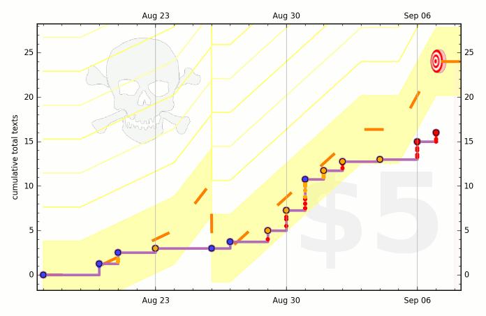 57b52e9f128d1c54ec00002e graph