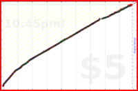mbork/reading-faith's progress graph