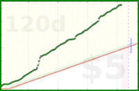bkam/meditate's progress graph