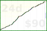 d/weighins's progress graph