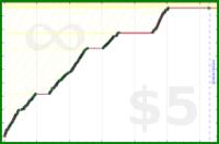 byorgey/reading-ac's progress graph