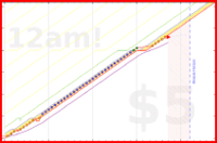 brennanbrown/photos's progress graph