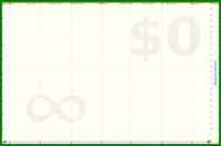tiramisu/health's progress graph