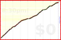 mbork/reading-j's progress graph